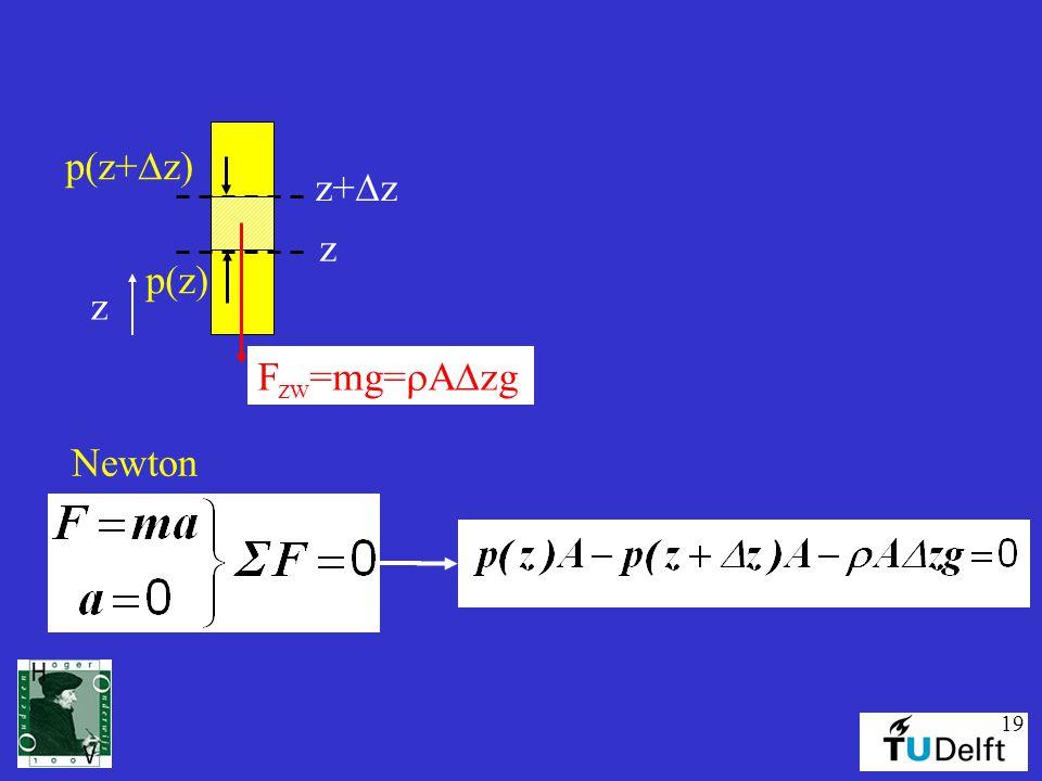 z z+Dz Fzw=mg=rADzg p(z) p(z+Dz) Newton