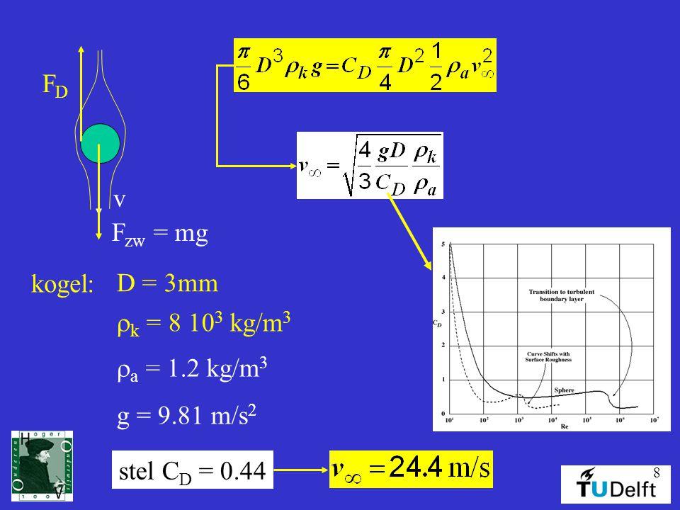 v Fzw = mg FD kogel: D = 3mm rk = 8 103 kg/m3 ra = 1.2 kg/m3 g = 9.81 m/s2 stel CD = 0.44