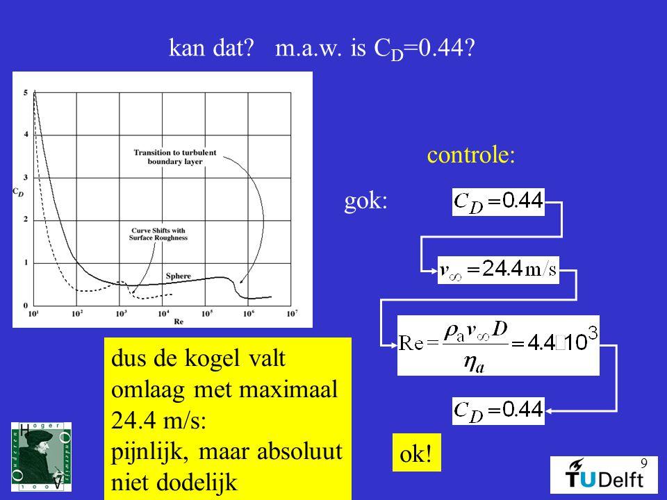 kan dat m.a.w. is CD=0.44 controle: gok: dus de kogel valt. omlaag met maximaal. 24.4 m/s: pijnlijk, maar absoluut.