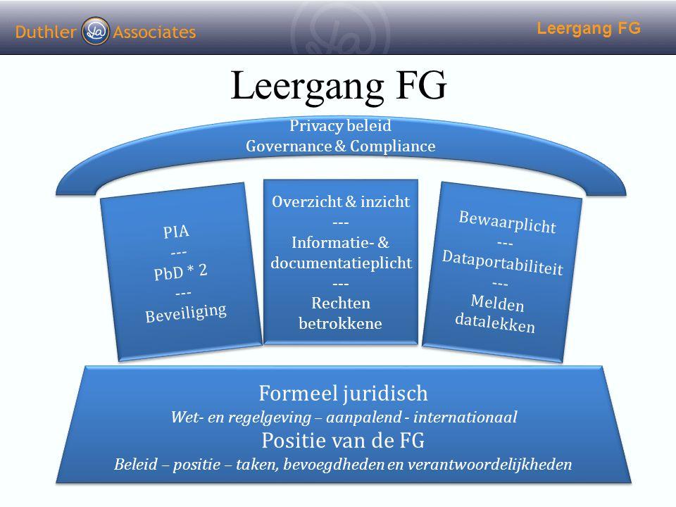 Leergang FG Formeel juridisch Positie van de FG Leergang FG