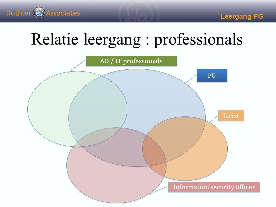 Relatie leergang : professionals
