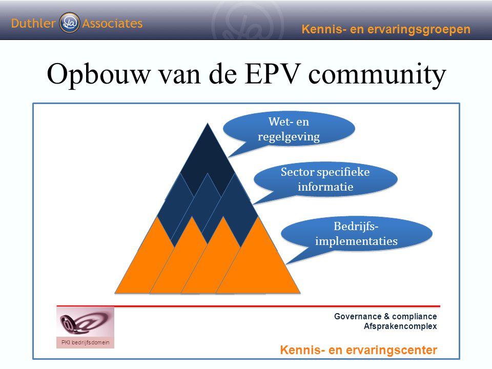Opbouw van de EPV community