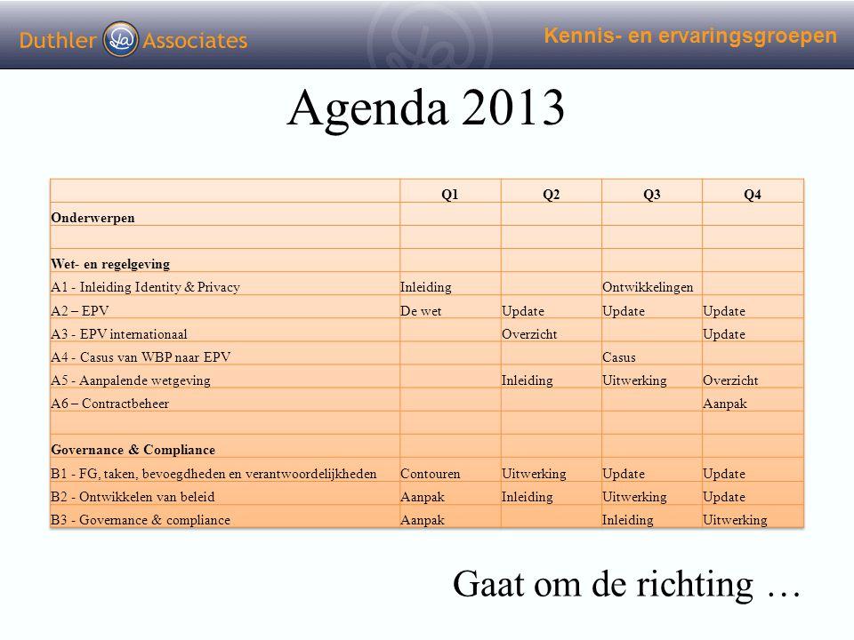 Agenda 2013 Gaat om de richting … Kennis- en ervaringsgroepen Q1 Q2 Q3