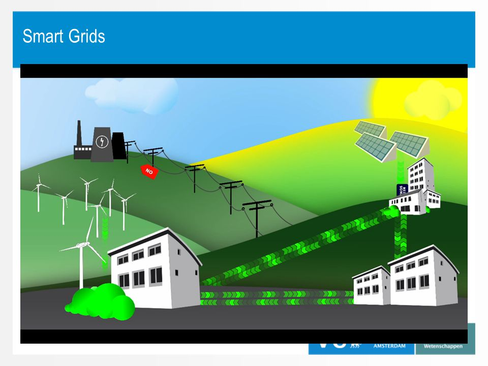 Smart Grids What is this