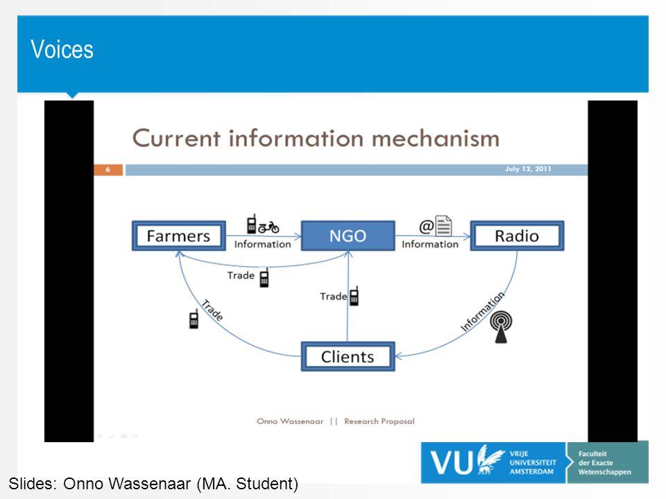 Slides: Onno Wassenaar (MA. Student)