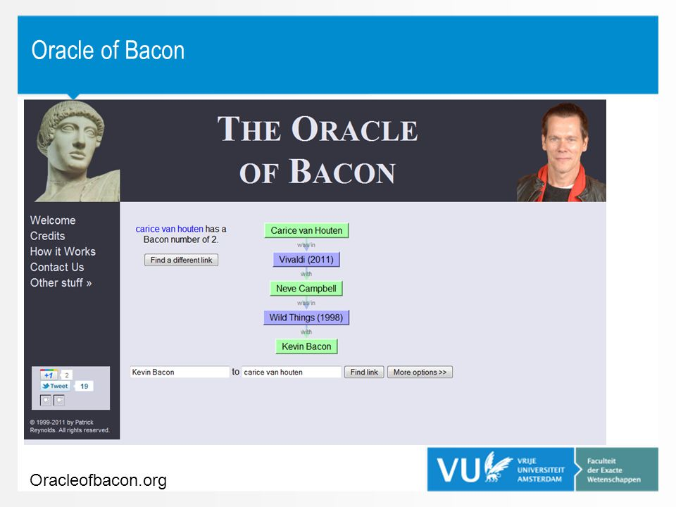 Oracle of Bacon Oracleofbacon.org What is this