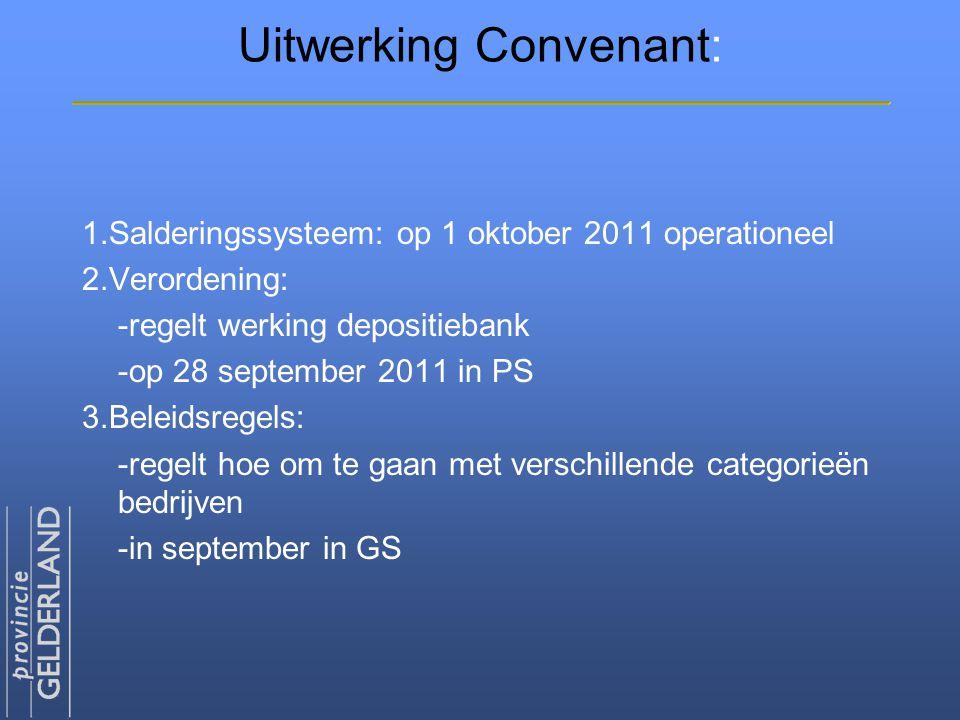 Uitwerking Convenant:
