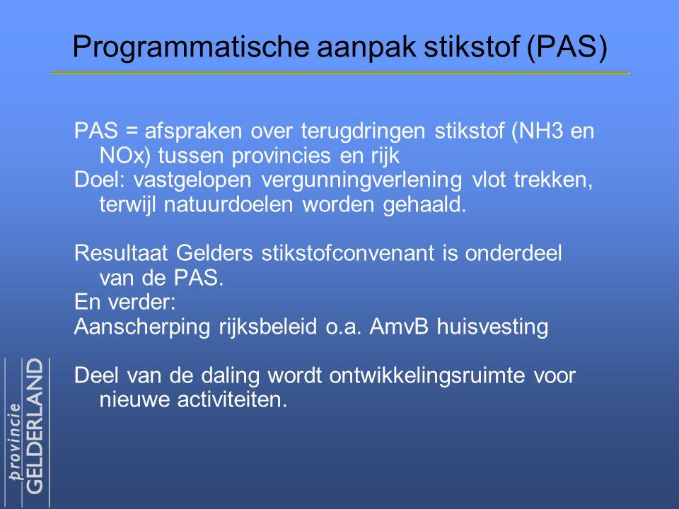 Programmatische aanpak stikstof (PAS)