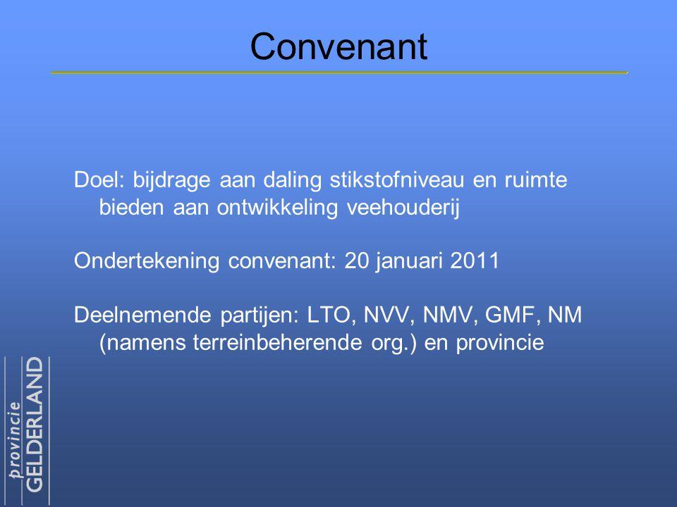 Convenant Doel: bijdrage aan daling stikstofniveau en ruimte bieden aan ontwikkeling veehouderij. Ondertekening convenant: 20 januari 2011.