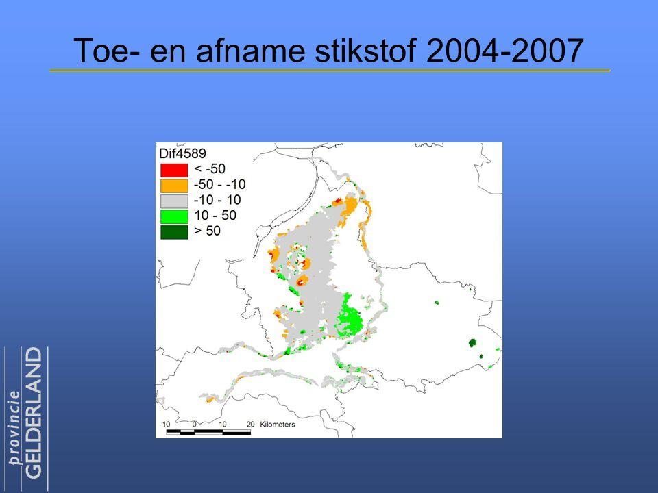 Toe- en afname stikstof 2004-2007