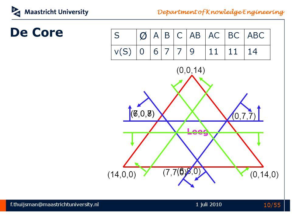 De Core Ø S A B C AB AC BC ABC v(S) 6 7 9 11 14 (0,0,14) (7,0,7)