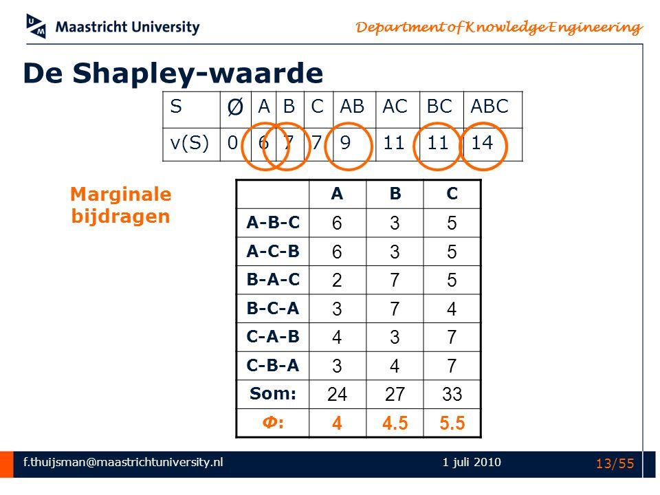 De Shapley-waarde Ø S A B C AB AC BC ABC v(S) 6 7 9 11 14