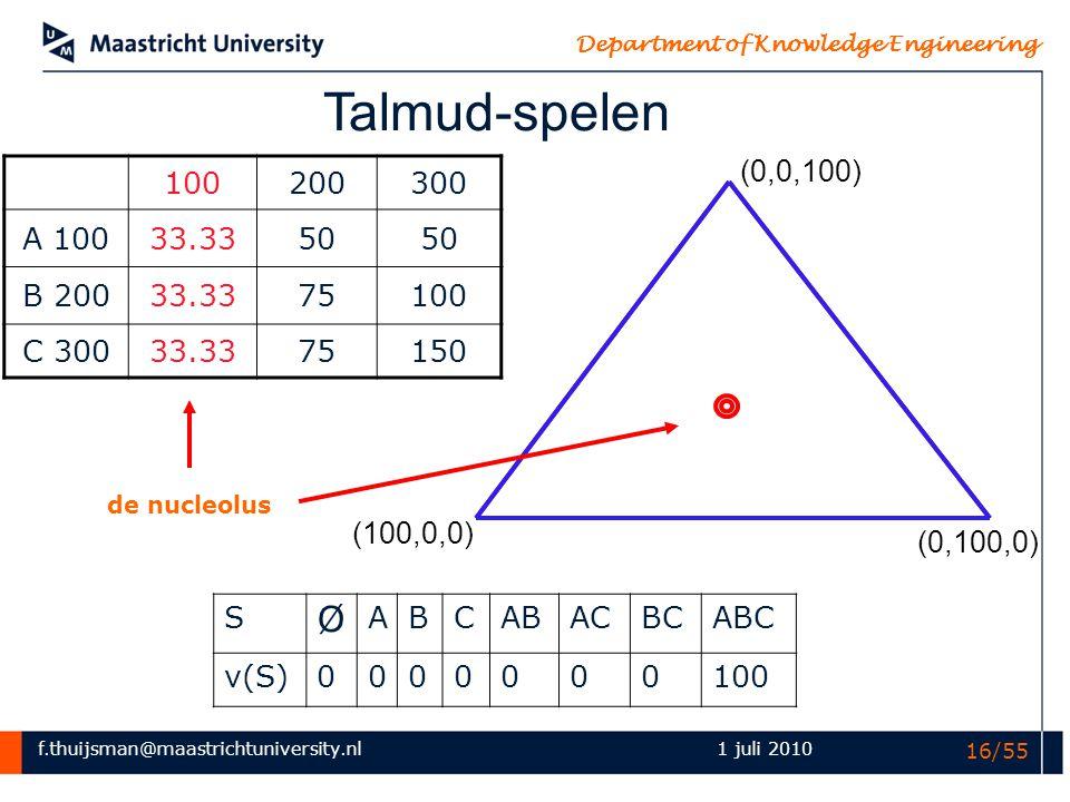 Talmud-spelen (0,0,100) 100. 200. 300. A 100. 33.33. 50. B 200. 75. C 300. 150. de nucleolus.