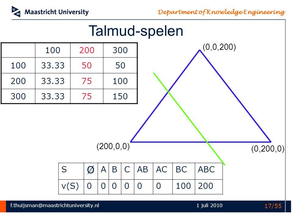 Talmud-spelen (0,0,200) 100. 200. 300. 33.33. 50. 75. 150. (200,0,0) (0,200,0) S. Ø. A.