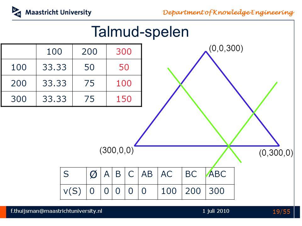 Talmud-spelen (0,0,300) 100. 200. 300. 33.33. 50. 75. 150. (300,0,0) (0,300,0) S. Ø. A.
