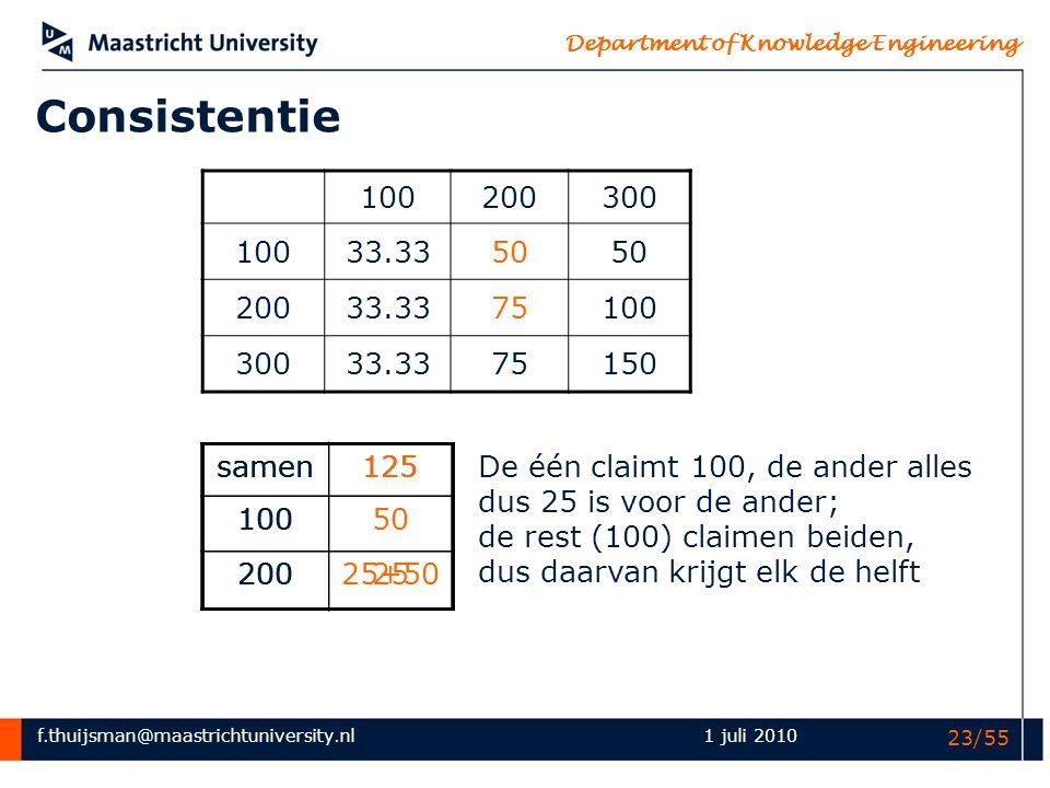 Consistentie 100. 200. 300. 33.33. 50. 75. 150. samen. 125. 100. 50. 200. 25+50. samen.