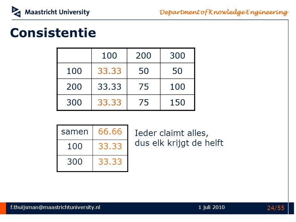 Consistentie 100. 200. 300. 33.33. 50. 75. 150. 100. 200. 300. 33.33. 50. 75. 150. samen.