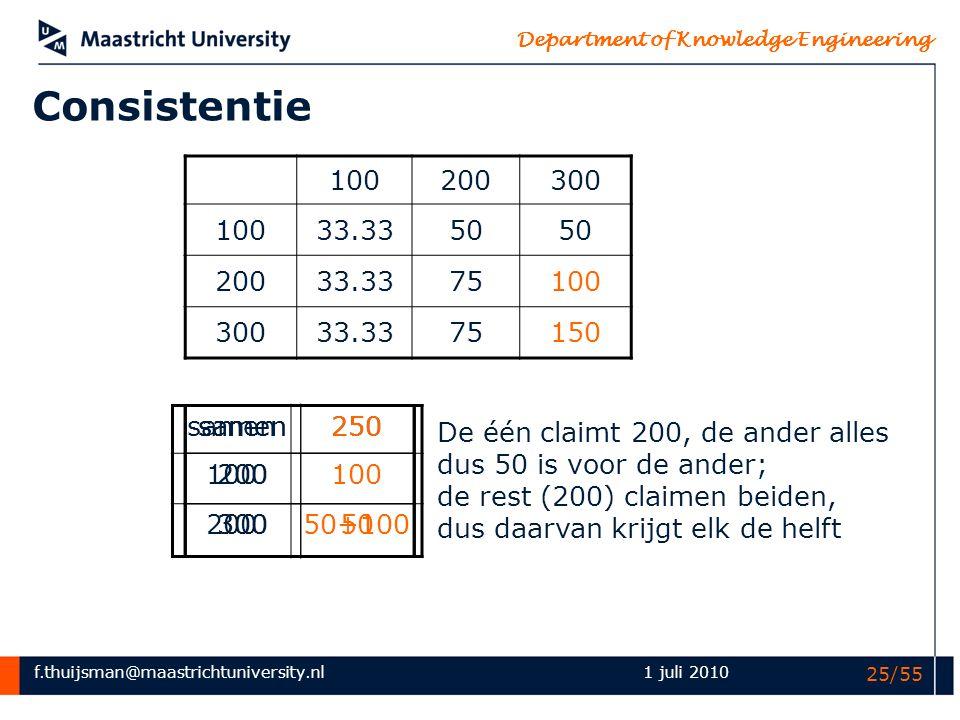 Consistentie 100. 200. 300. 33.33. 50. 75. 150. samen. 250. 100. 200. 50+100. samen. 250.