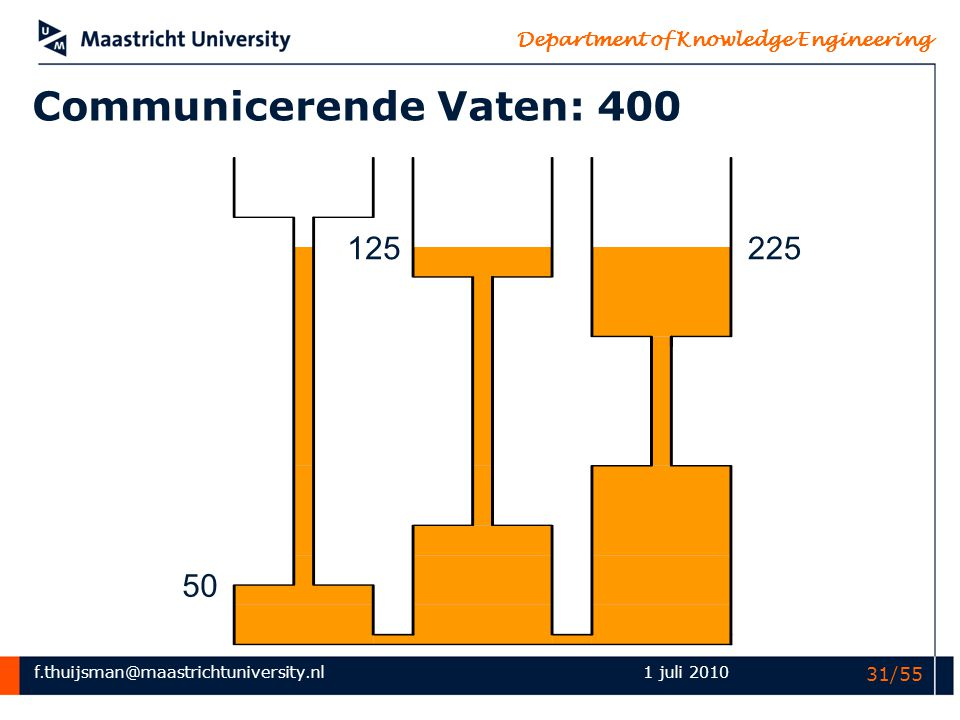 Communicerende Vaten: 400