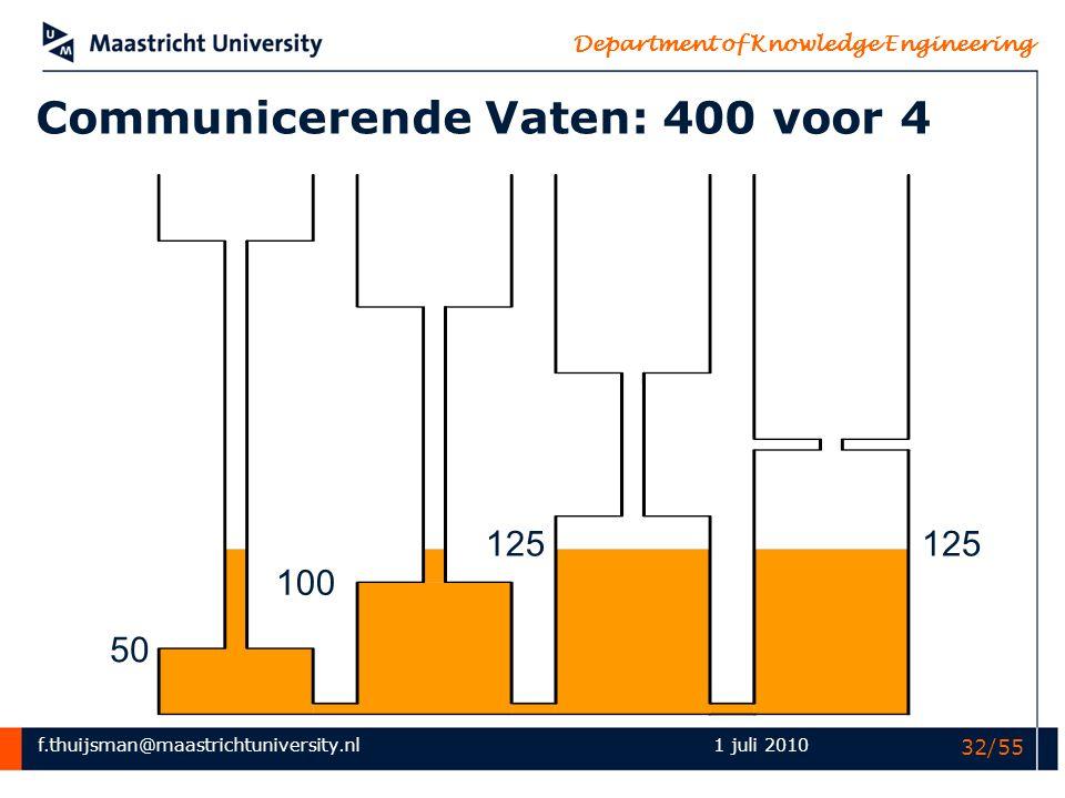 Communicerende Vaten: 400 voor 4