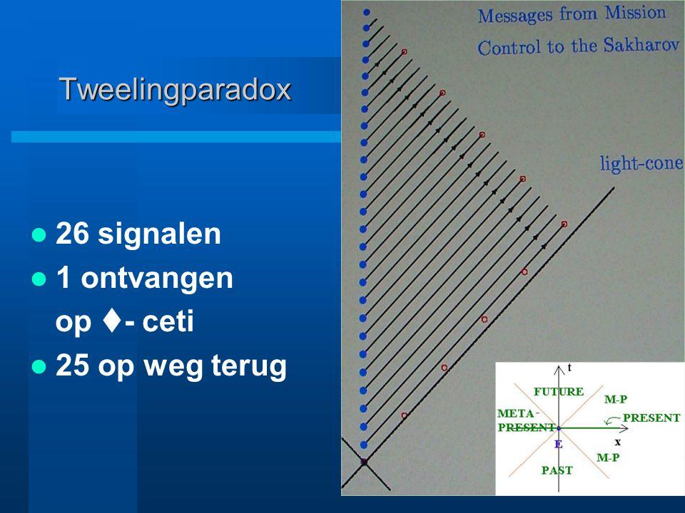 Tweelingparadox 26 signalen 1 ontvangen op t- ceti 25 op weg terug