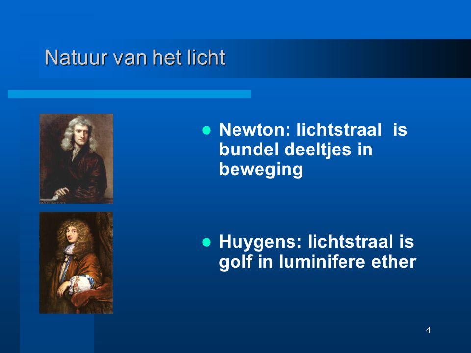 Natuur van het licht Newton: lichtstraal is bundel deeltjes in beweging. Huygens: lichtstraal is golf in luminifere ether.