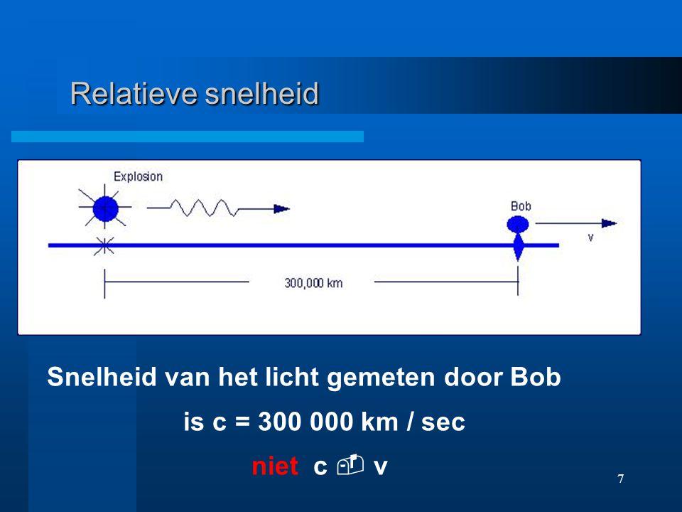 Relatieve snelheid Snelheid van het licht gemeten door Bob