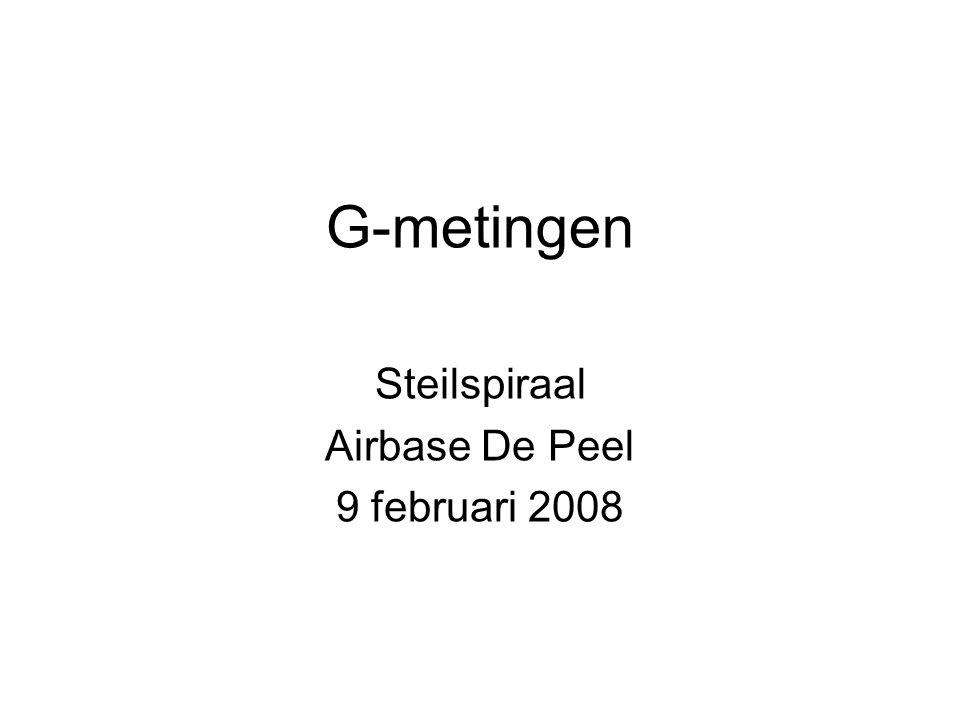 Steilspiraal Airbase De Peel 9 februari 2008