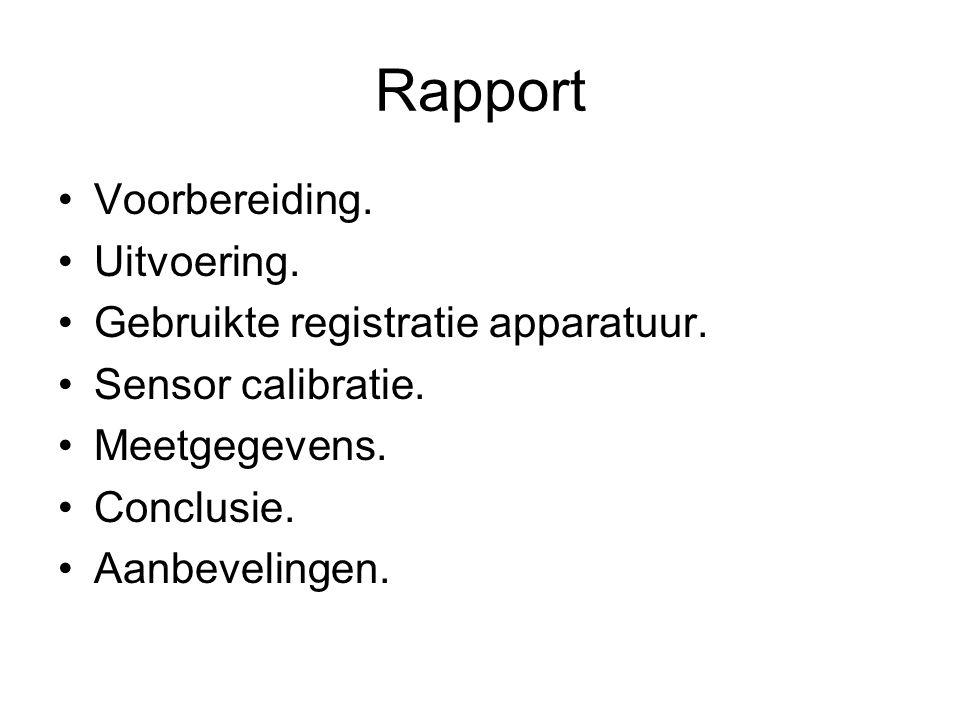 Rapport Voorbereiding. Uitvoering. Gebruikte registratie apparatuur.