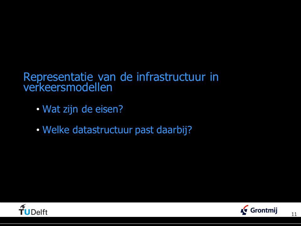 Representatie van de infrastructuur in verkeersmodellen