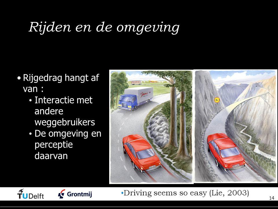 Rijden en de omgeving Rijgedrag hangt af van :