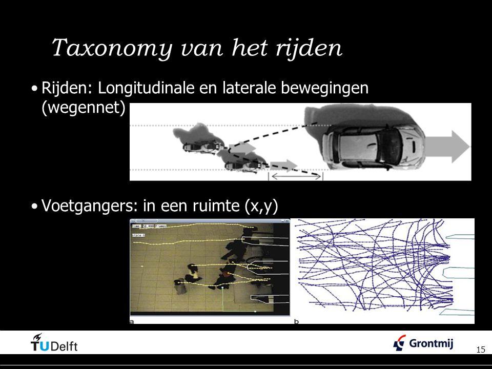 Taxonomy van het rijden