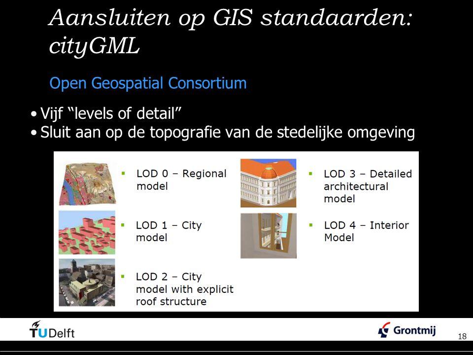Aansluiten op GIS standaarden: cityGML