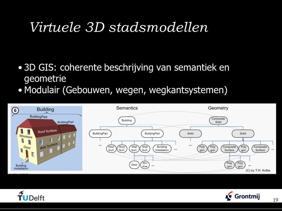 Virtuele 3D stadsmodellen