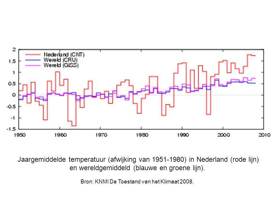 Bron: KNMI De Toestand van het Klimaat 2008,