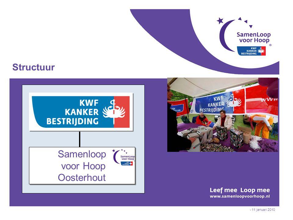 Structuur Samenloop voor Hoop Oosterhout - 11 januari 2010