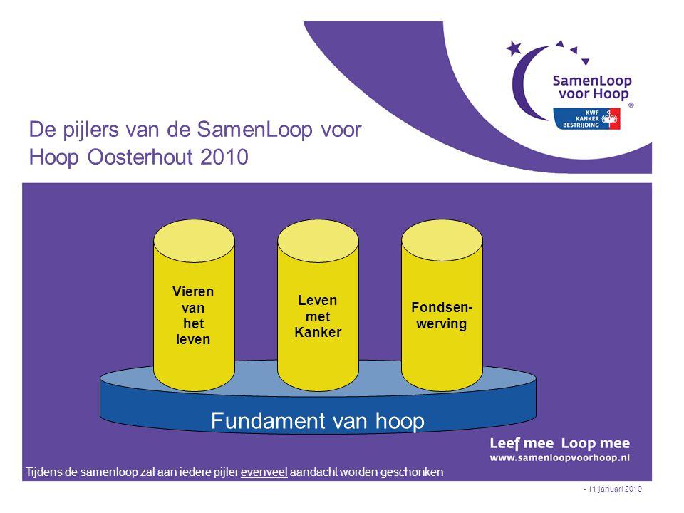 De pijlers van de SamenLoop voor Hoop Oosterhout 2010
