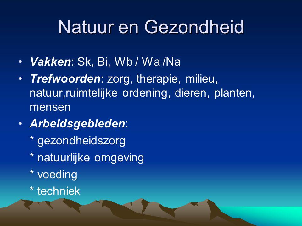 Natuur en Gezondheid Vakken: Sk, Bi, Wb / Wa /Na