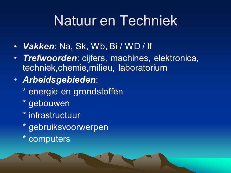 Natuur en Techniek Vakken: Na, Sk, Wb, Bi / WD / If