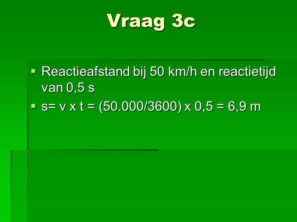 Vraag 3c Reactieafstand bij 50 km/h en reactietijd van 0,5 s