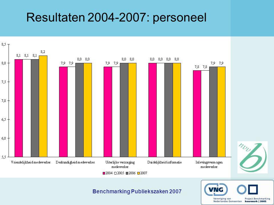 Resultaten 2004-2007: personeel