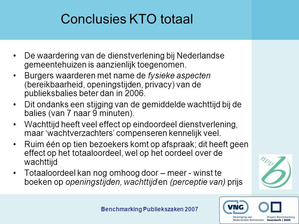 Conclusies KTO totaal 2e bijeenkomst kring H Benchmarking Publiekszaken 2007 te Haarlemmermeer. Donderdag 21 juni 2007.