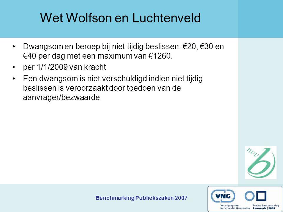 Wet Wolfson en Luchtenveld