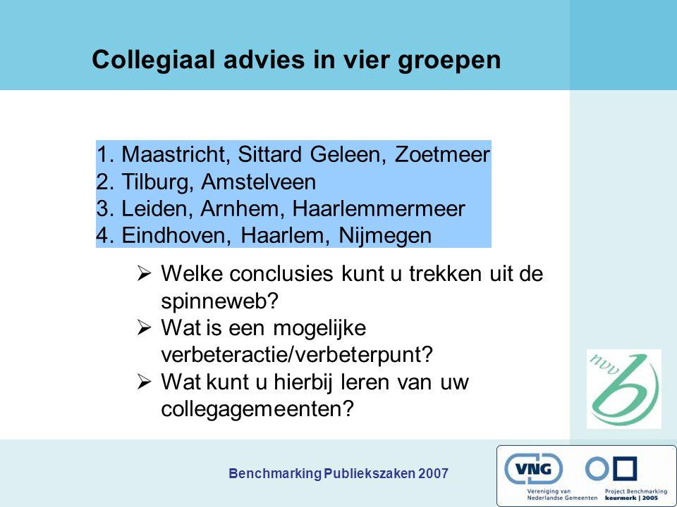 Collegiaal advies in vier groepen
