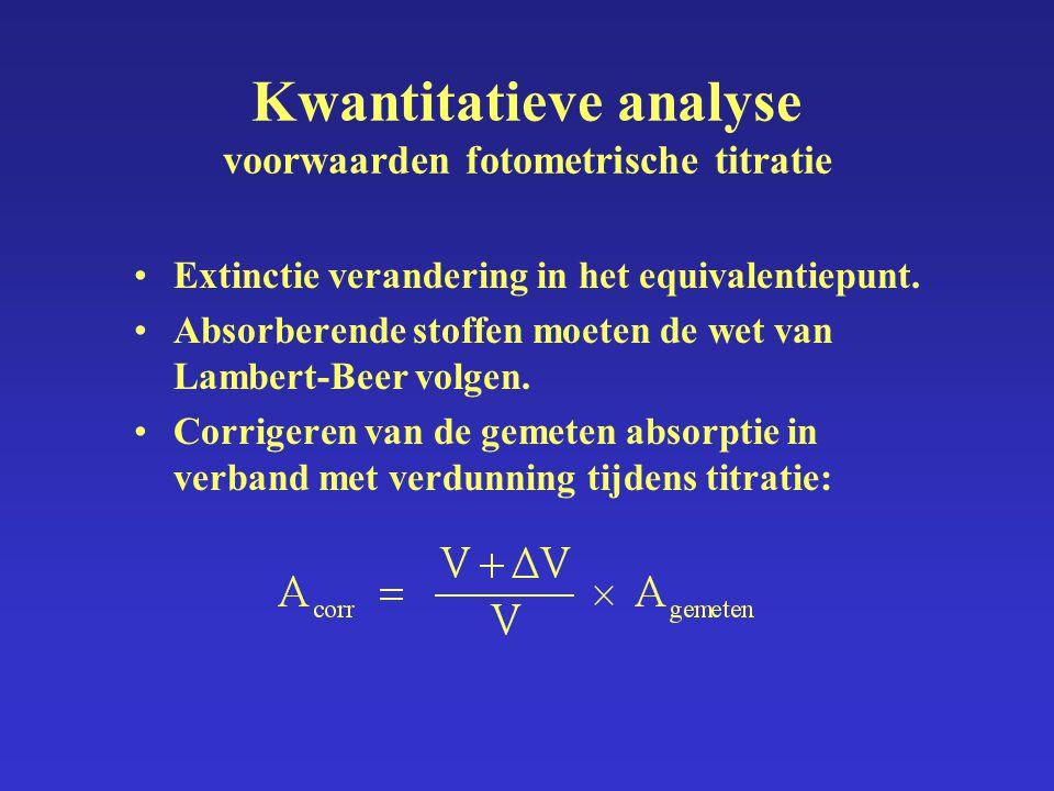 Kwantitatieve analyse voorwaarden fotometrische titratie