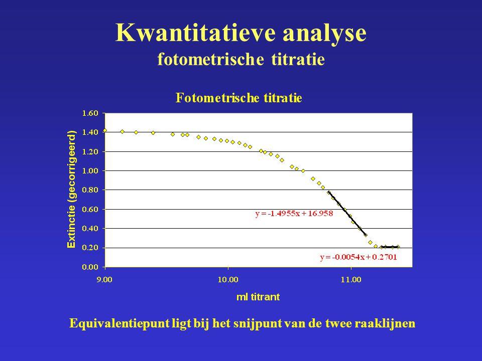 Kwantitatieve analyse fotometrische titratie
