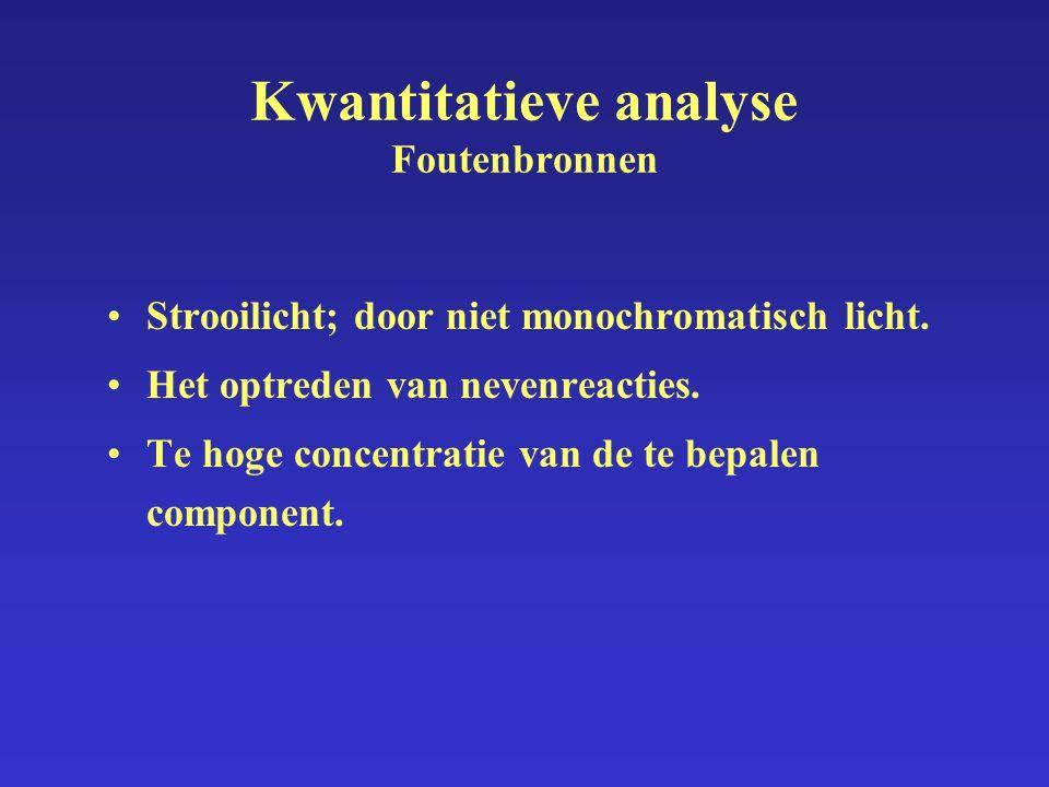 Kwantitatieve analyse Foutenbronnen