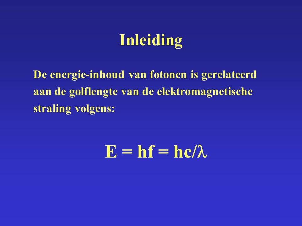 E = hf = hc/ Inleiding De energie-inhoud van fotonen is gerelateerd