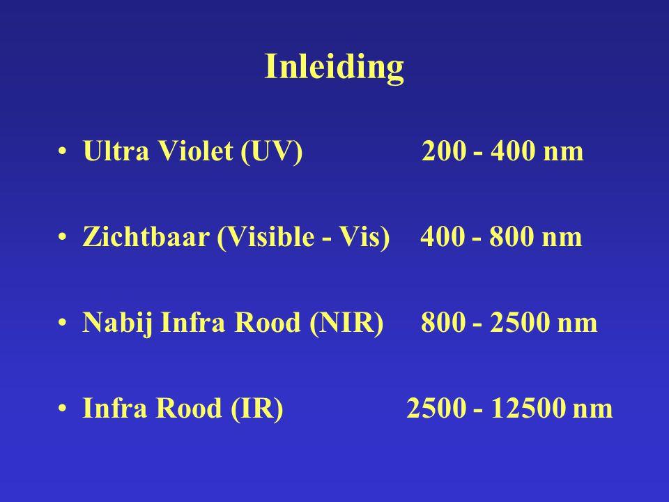 Inleiding Ultra Violet (UV) 200 - 400 nm
