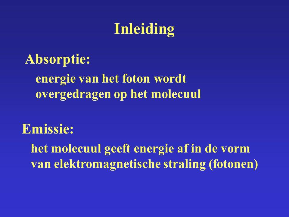 Inleiding Absorptie: Emissie: